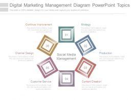 Digital Marketing Management Diagram Powerpoint Topics