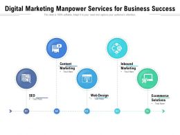 Digital Marketing Manpower Services For Business Success