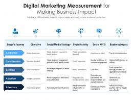 Digital Marketing Measurement For Making Business Impact