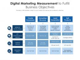 Digital Marketing Measurement To Fulfill Business Objectives