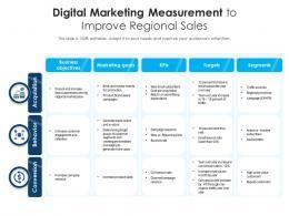 Digital Marketing Measurement To Improve Regional Sales