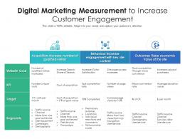 Digital Marketing Measurement To Increase Customer Engagement
