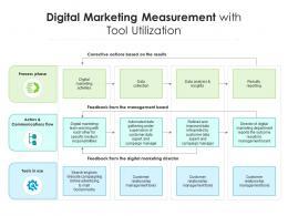 Digital Marketing Measurement With Tool Utilization