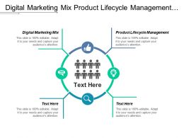 Digital Marketing Mix Product Lifecycle Management Value Proposition Cpb