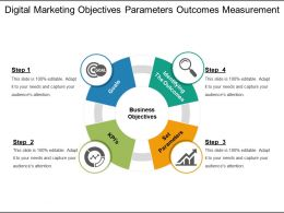 Digital Marketing Objectives Parameters Outcomes Measurement
