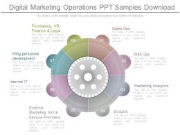 Digital Marketing Operations Ppt Samples Download
