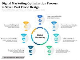 Digital Marketing Optimization Process In Seven Part Circle Design