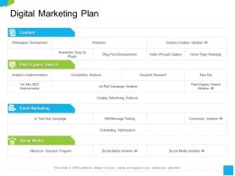 Digital Marketing Plan Ad Roll Ppt Powerpoint Presentation Gallery Information