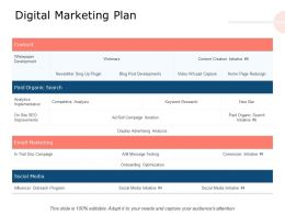 Digital Marketing Plan Analytics Implementation Ppt Powerpoint Presentation Gallery Introduction