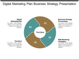 Digital Marketing Plan Business Strategy Presentation B2b Marketing Strategies Cpb