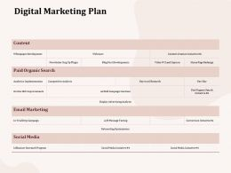 Digital Marketing Plan Content Ppt Powerpoint Presentation Slides Visual Aids