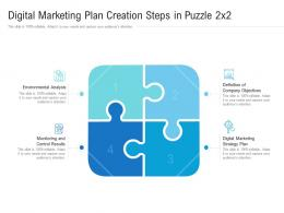 Digital Marketing Plan Creation Steps In Puzzle 2x2