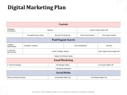 Digital Marketing Plan Email Marketing Content Ppt Powerpoint Presentation Outline Introduction