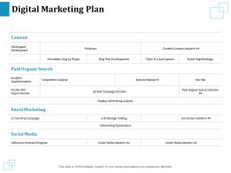 Digital Marketing Plan Email Marketing Ppt Powerpoint Presentation Styles Deck