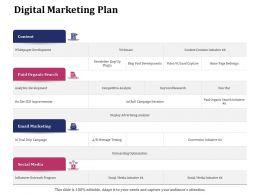 Digital Marketing Plan Email Ppt Powerpoint Presentation Icon Summary