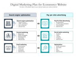 Digital Marketing Plan For Ecommerce Website