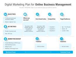 Digital Marketing Plan For Online Business Management