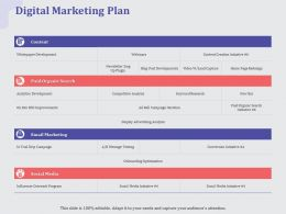 Digital Marketing Plan Outreach Ppt Powerpoint Presentation Outline Information