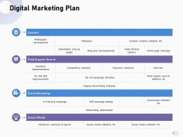 Digital Marketing Plan Paid Organic Ppt Powerpoint Presentation Layouts Grid