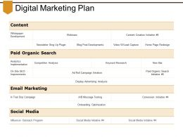 Digital Marketing Plan Powerpoint Shapes