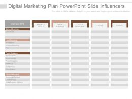 Digital Marketing Plan Powerpoint Slide Influencers