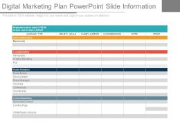 Digital Marketing Plan Powerpoint Slide Information