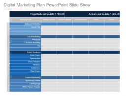 Digital Marketing Plan Powerpoint Slide Show