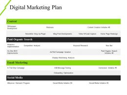 Digital Marketing Plan Powerpoint Slide Themes