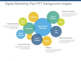 Digital Marketing Plan Ppt Background Images
