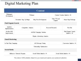 Digital Marketing Plan Ppt Styles Clipart Images
