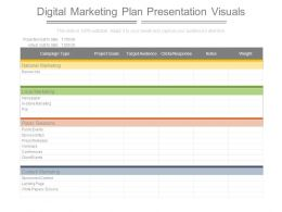 Digital Marketing Plan Presentation Visuals