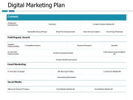 Digital Marketing Plan Social Media Ppt Portfolio Slide Portrait