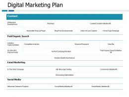 Digital Marketing Plan Social Media Ppt Portfolio Slide Portrait