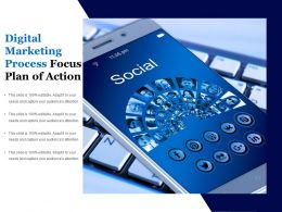 Digital Marketing Process Focus Plan Of Action
