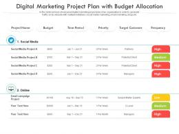 Digital Marketing Project Plan With Budget Allocation
