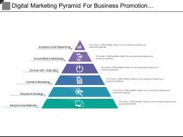 Digital Marketing Pyramid For Business Promotion Include Content Marketing And Social Media Marketing