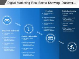 Digital Marketing Real Estate Showing Discover And Awareness