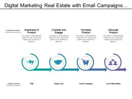 Digital Marketing Real Estate With Email Campaigns And Display Ads