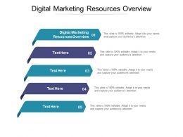 Digital Marketing Resources Overview Ppt Powerpoint Presentation Ideas Icons Cpb