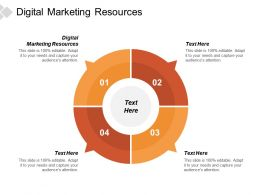 Digital Marketing Resources Ppt Powerpoint Presentation Inspiration Graphics Cpb