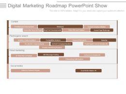 Digital Marketing Roadmap Powerpoint Show