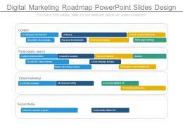 Digital Marketing Roadmap Powerpoint Slides Design