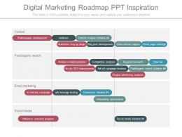 Digital Marketing Roadmap Ppt Inspiration