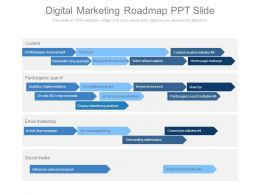 Digital Marketing Roadmap Ppt Slide