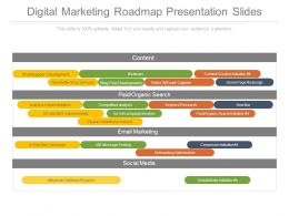 Digital Marketing Roadmap Presentation Slides