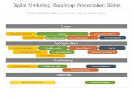 Digital Marketing Roadmap Presentation Slides