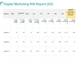 Digital Marketing ROI Report Impression Ppt Powerpoint Presentation