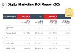 Digital Marketing ROI Report Medium Ppt Powerpoint Presentation File Topics