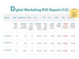 Digital Marketing Roi Report Percentage Ppt Powerpoint Presentation Portfolio