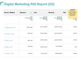 Digital Marketing ROI Report Revenue Ppt Powerpoint Presentation Model
